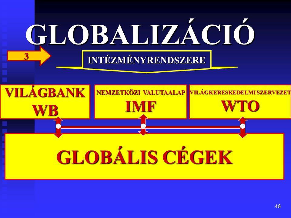 48 GLOBALIZÁCIÓ INTÉZMÉNYRENDSZERE VILÁGBANK WB NEMZETKÖZI VALUTAALAP IMF VILÁGKERESKEDELMI SZERVEZET WTO GLOBÁLIS CÉGEK 3