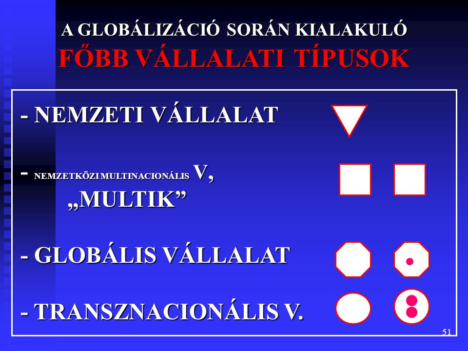 """51 A GLOBÁLIZÁCIÓ SORÁN KIALAKULÓ FŐBB VÁLLALATI TÍPUSOK - NEMZETI VÁLLALAT - NEMZETKÖZI MULTINACIONÁLIS V, """"MULTIK"""" - GLOBÁLIS VÁLLALAT - TRANSZNACIO"""
