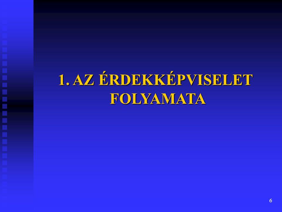 6 1. AZ ÉRDEKKÉPVISELET FOLYAMATA