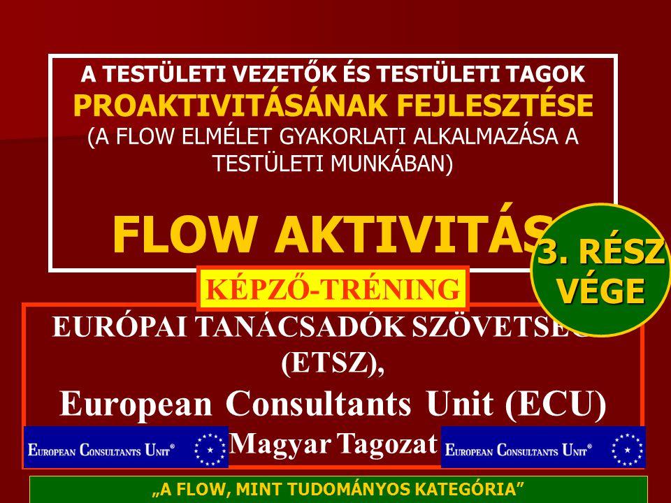 A TESTÜLETI VEZETŐK ÉS TESTÜLETI TAGOK PROAKTIVITÁSÁNAK FEJLESZTÉSE (A FLOW ELMÉLET GYAKORLATI ALKALMAZÁSA A TESTÜLETI MUNKÁBAN) FLOW AKTIVITÁS EURÓPAI TANÁCSADÓK SZÖVETSÉGE (ETSZ), European Consultants Unit (ECU) Magyar Tagozat KÉPZŐ-TRÉNING 3.
