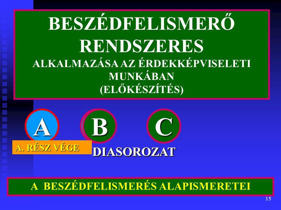15 ABC DIASOROZAT BESZÉDFELISMERŐ RENDSZERES ALKALMAZÁSA AZ ÉRDEKKÉPVISELETI MUNKÁBAN (ELŐKÉSZÍTÉS) C DIASOROZAT BC DIASOROZAT BCB A.