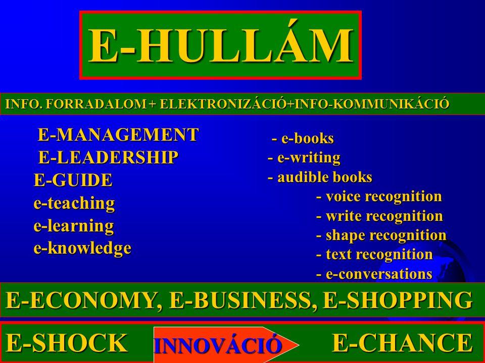 E-HULLÁM - e-books - e-books - e-writing - audible books - voice recognition - write recognition - shape recognition - text recognition - e-conversations E-MANAGEMENT E-LEADERSHIP E-GUIDE e-teaching e-learning e-knowledge E-MANAGEMENT E-LEADERSHIP E-GUIDE e-teaching e-learning e-knowledge E-ECONOMY, E-BUSINESS, E-SHOPPING INFO.