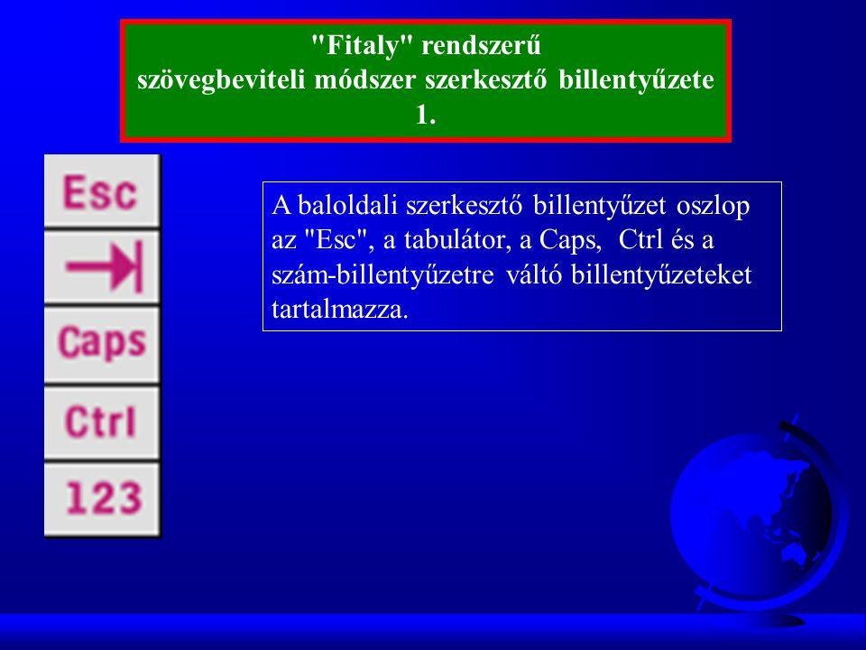 Fitaly rendszerű szövegbeviteli módszer szerkesztő billentyűzete 1.