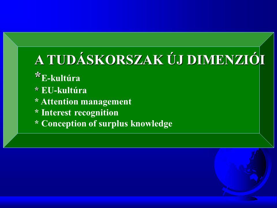 A TUDÁSKORSZAK ÚJ DIMENZIÓI * A TUDÁSKORSZAK ÚJ DIMENZIÓI * E-kultúra * * EU-kultúra * Attention management * Interest recognition * Conception of surplus knowledge