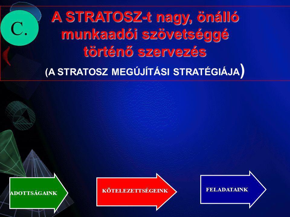 A STRATOSZ-t nagy, önálló munkaadói szövetséggé történő szervezés (A STRATOSZ MEGÚJÍTÁSI STRATÉGIÁJA ) ADOTTSÁGAINK FELADATAINK KÖTELEZETTSÉGEINK C.