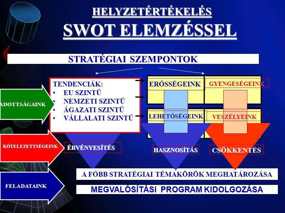 30 ORSZÁGBÓL, 39 NEMZETI MUNKAADÓI SZÖVETSÉG A BIAC IGAZGATÓ TANÁCSA (Általános Stratégia) A BIAC ÜGYINTÉZŐ APPARÁTUSA (Taktikák és Feladatok) TITKÁRSÁG (A BIAC adminisztrációja) MUNKACSOPORTOK ( Állásfoglalási dokumentumok elkészítése) BIZOTTSÁGOK ÉS MUNKACSOPORTOK ( Állásfoglalási dokumentumok elkészítése) A BIAC STRUKTÚRÁJA BIAC Policy Groups ASSOCIATE EXPERT GROUPS A BIAC KÖZGYŰLÉSE