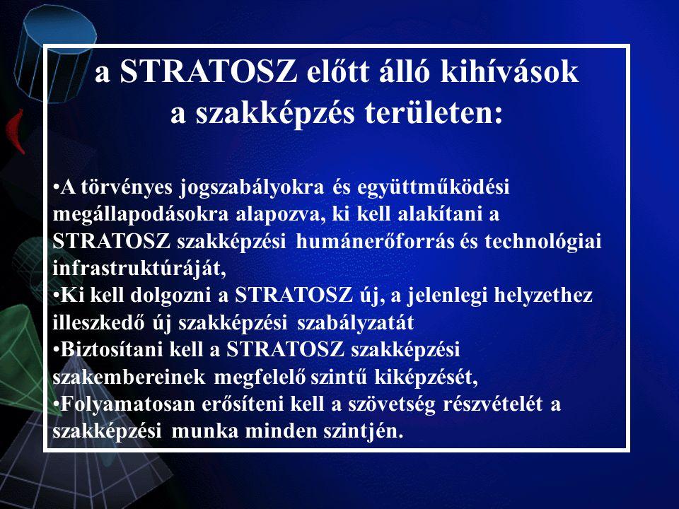 a STRATOSZ előtt álló kihívások a szakképzés területen: A törvényes jogszabályokra és együttműködési megállapodásokra alapozva, ki kell alakítani a STRATOSZ szakképzési humánerőforrás és technológiai infrastruktúráját, Ki kell dolgozni a STRATOSZ új, a jelenlegi helyzethez illeszkedő új szakképzési szabályzatát Biztosítani kell a STRATOSZ szakképzési szakembereinek megfelelő szintű kiképzését, Folyamatosan erősíteni kell a szövetség részvételét a szakképzési munka minden szintjén.