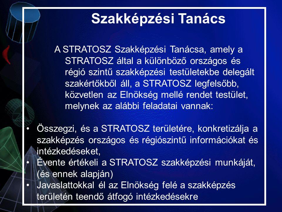 Szakképzési Tanács A STRATOSZ Szakképzési Tanácsa, amely a STRATOSZ által a különböző országos és régió szintű szakképzési testületekbe delegált szakértőkből áll, a STRATOSZ legfelsőbb, közvetlen az Elnökség mellé rendet testület, melynek az alábbi feladatai vannak: Összegzi, és a STRATOSZ területére, konkretizálja a szakképzés országos és régiószintű információkat és intézkedéseket, Évente értékeli a STRATOSZ szakképzési munkáját, (és ennek alapján) Javaslattokkal él az Elnökség felé a szakképzés területén teendő átfogó intézkedésekre