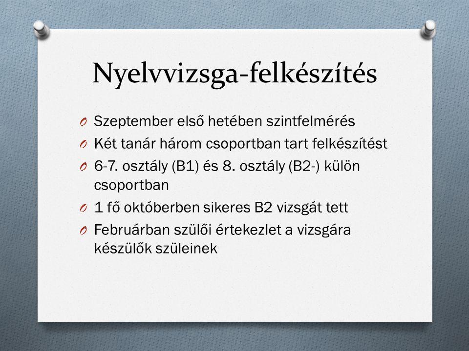 Nyelvvizsga-felkészítés O Szeptember első hetében szintfelmérés O Két tanár három csoportban tart felkészítést O 6-7. osztály (B1) és 8. osztály (B2-)