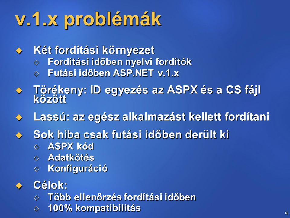 12 v.1.x problémák  Két fordítási környezet  Fordítási időben nyelvi fordítók  Futási időben ASP.NET v.1.x  Törékeny: ID egyezés az ASPX és a CS f