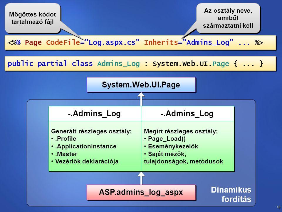 13 public partial class Admins_Log : System.Web.UI.Page {... } Dinamikus fordítás System.Web.UI.Page -.Admins_Log Generált részleges osztály:.Profile.