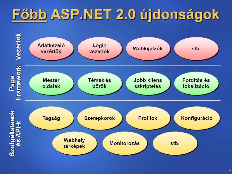 2 Főbb ASP.NET 2.0 újdonságok Vezérlők PageFramework Szolgáltatások és API-k Adatkezelő vezérlők Login vezérlők Webkijelzők stb. Mester oldalak Témák