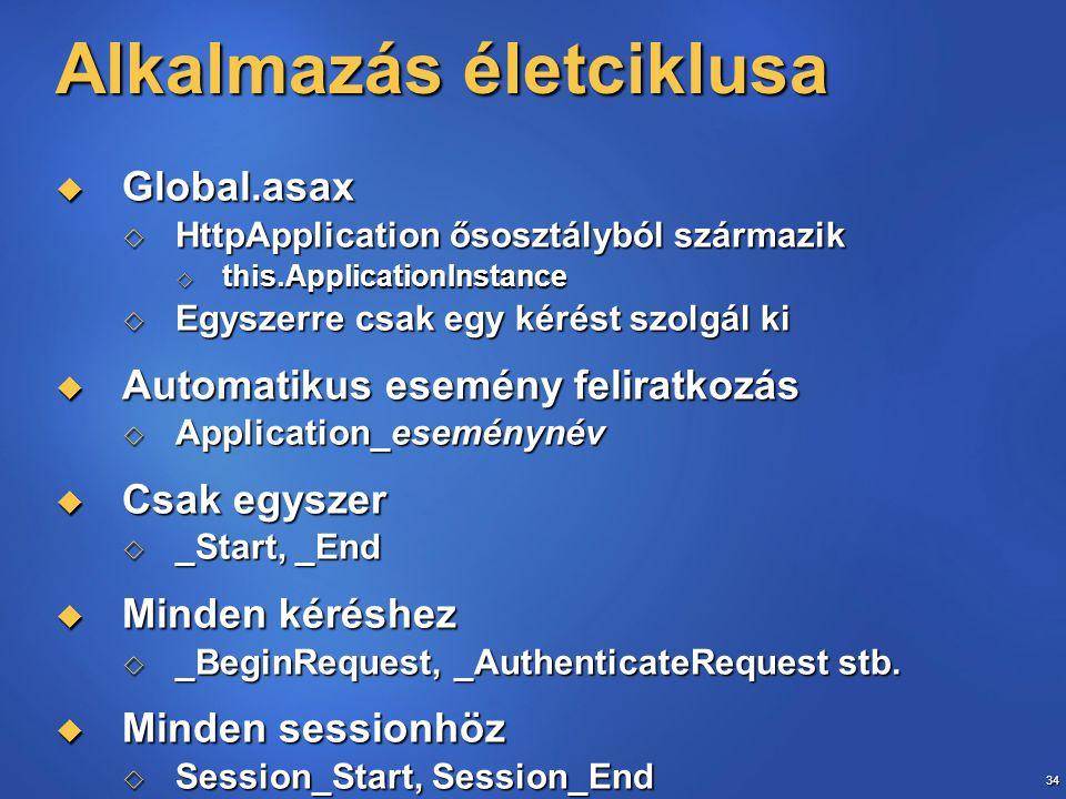 34 Alkalmazás életciklusa  Global.asax  HttpApplication ősosztályból származik  this.ApplicationInstance  Egyszerre csak egy kérést szolgál ki  A