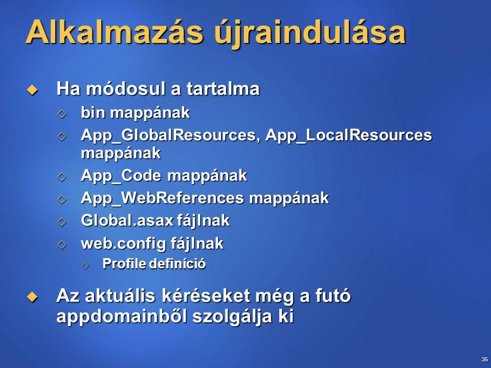 35 Alkalmazás újraindulása  Ha módosul a tartalma  bin mappának  App_GlobalResources, App_LocalResources mappának  App_Code mappának  App_WebRefe