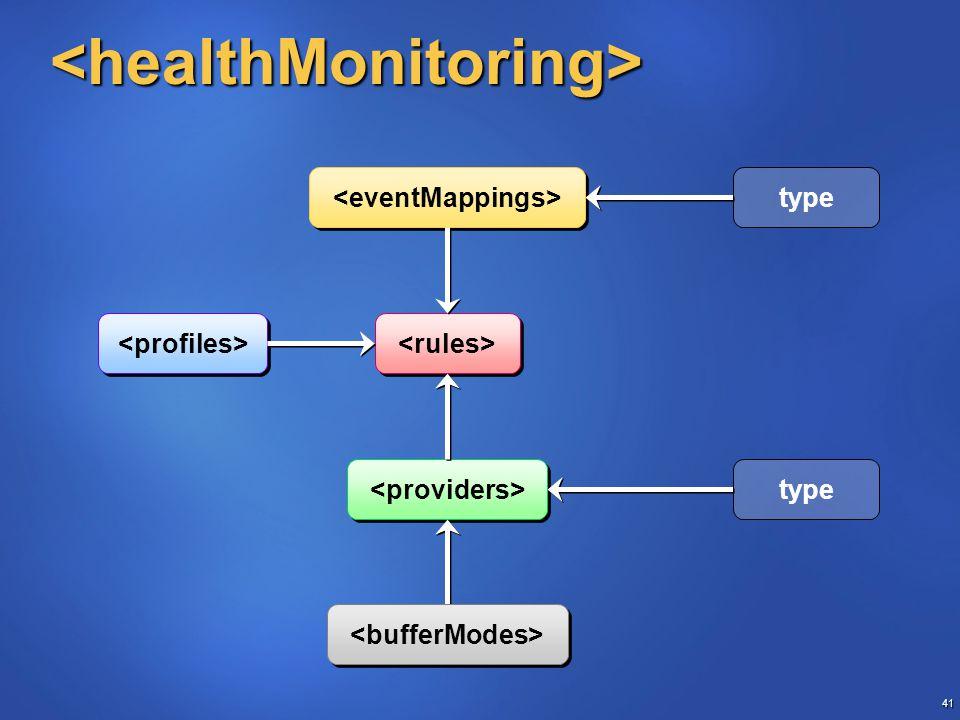 41 <healthMonitoring> type