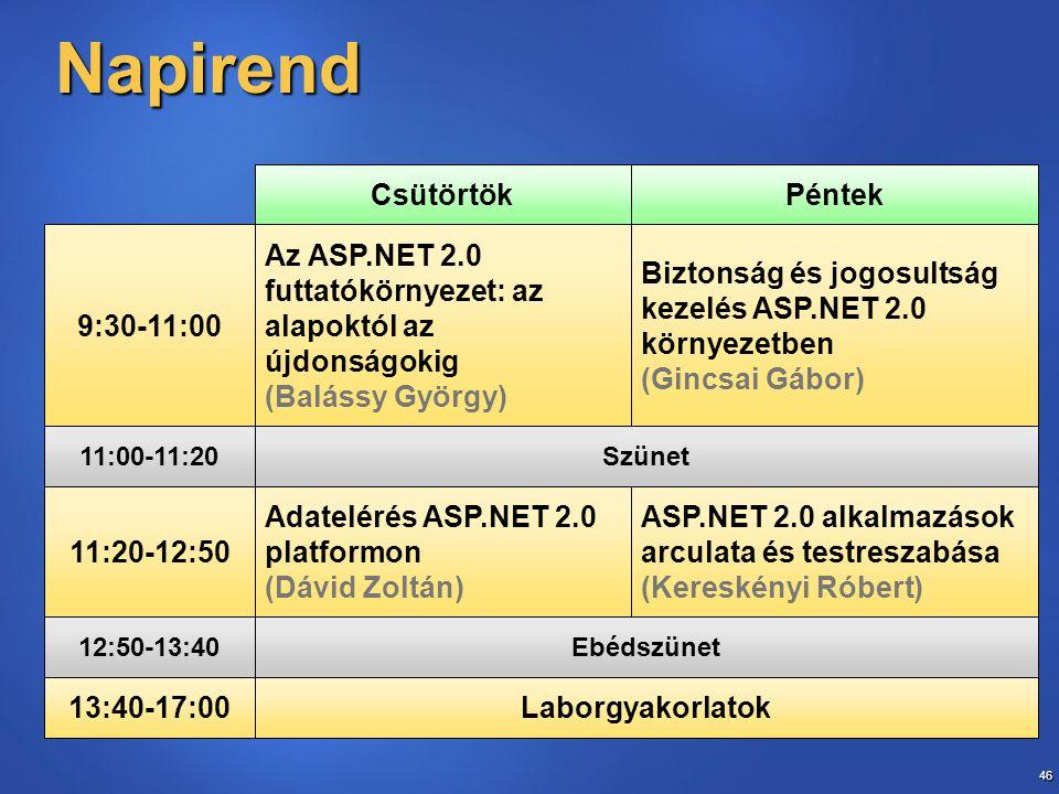 46 Napirend Laborgyakorlatok13:40-17:00 Ebédszünet12:50-13:40 ASP.NET 2.0 alkalmazások arculata és testreszabása (Kereskényi Róbert) Adatelérés ASP.NE