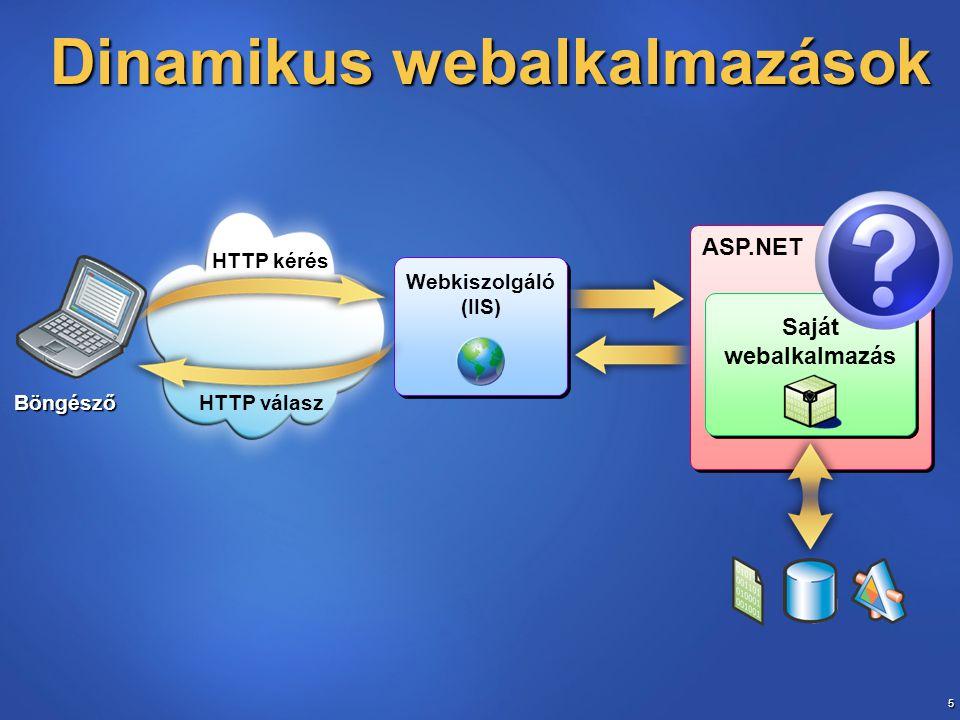 5 Dinamikus webalkalmazások Webkiszolgáló (IIS) Webkiszolgáló (IIS) ASP.NET Böngésző HTTP kérés HTTP válasz Saját webalkalmazás
