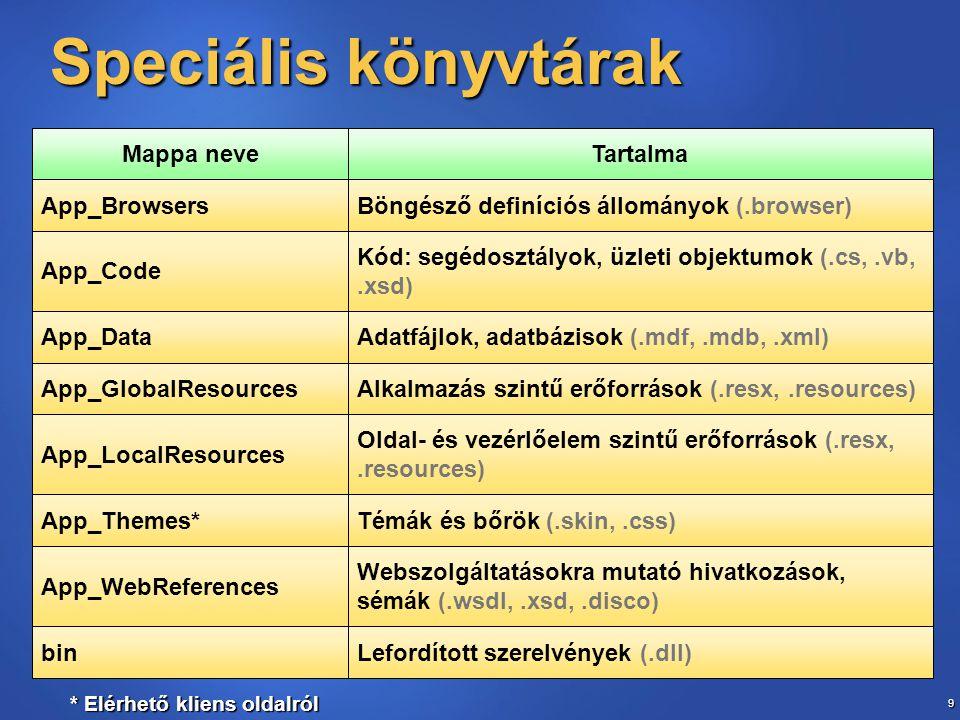 9 Speciális könyvtárak Lefordított szerelvények (.dll)bin Webszolgáltatásokra mutató hivatkozások, sémák (.wsdl,.xsd,.disco) App_WebReferences Témák é