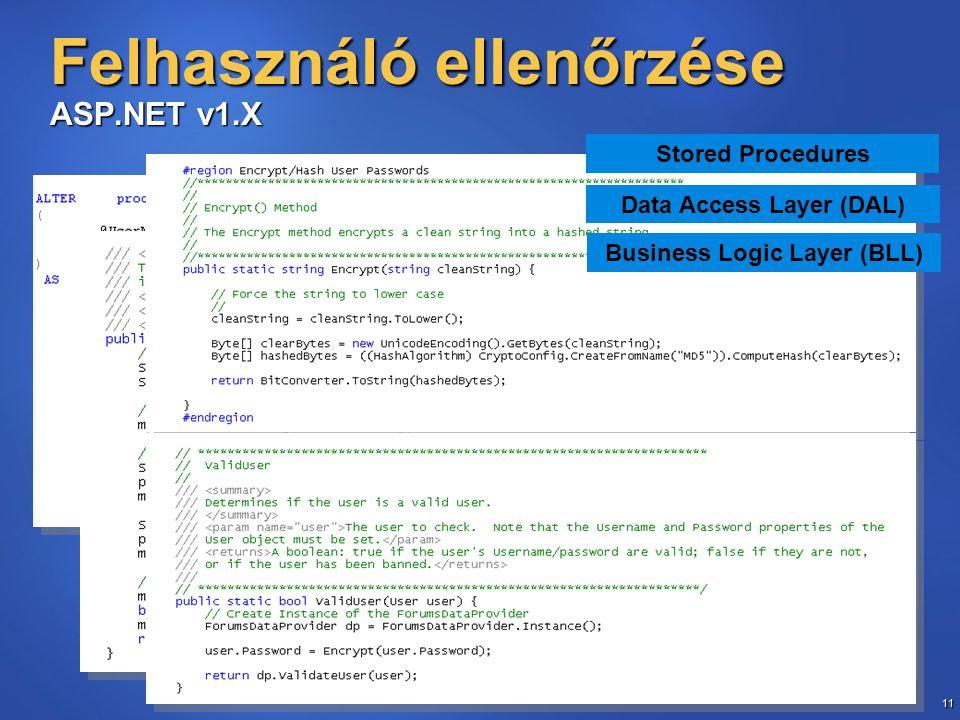 11 Felhasználó ellenőrzése ASP.NET v1.X Stored Procedures Data Access Layer (DAL) Business Logic Layer (BLL)
