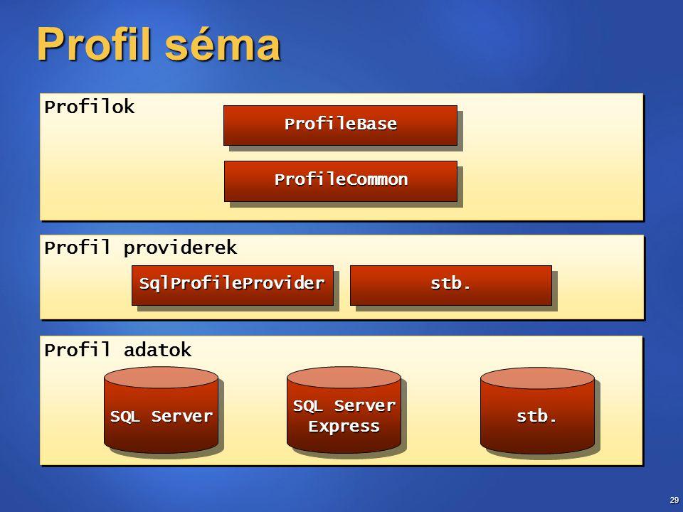 29 Profil séma Profilok Profil adatok SQL Server Express Expressstb.stb. ProfileBaseProfileBase ProfileCommonProfileCommon stb.stb. Profil providerek