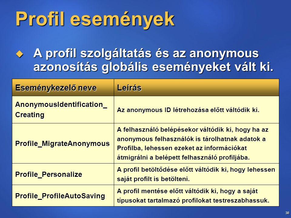 38 Eseménykezelő neve Leírás AnonymousIdentification_ Creating Az anonymous ID létrehozása előtt váltódik ki. Profile_MigrateAnonymous A felhasználó b
