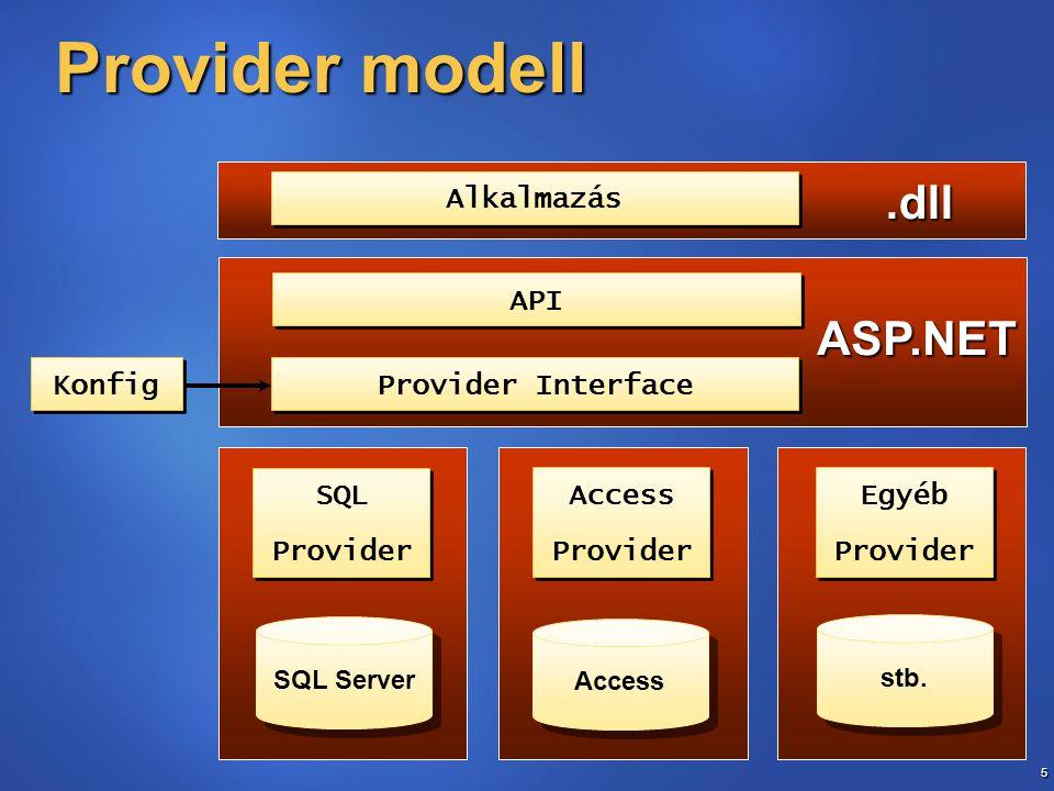 6 Provider Toolkit  Letölthető Starter Kit  Access adatbázist használó provider minta implementációja  Membership  Role Manager  Profil http://msdn.microsoft.com/asp.net/downloads/providers/default.aspxhttp://msdn.microsoft.com/asp.net/downloads/providers/default.aspx