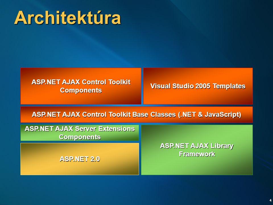 5 Kompatibilitás  Cross-Browser support  IE 6.x, IE 7.0  Firefox  Safari  (Opera)