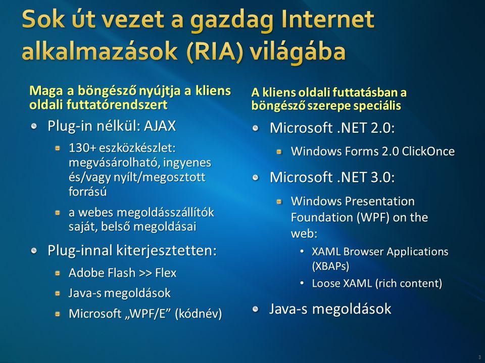 """Plug-in nélkül: AJAX 130+ eszközkészlet: megvásárolható, ingyenes és/vagy nyílt/megosztott forrású a webes megoldásszállítók saját, belső megoldásai Plug-innal kiterjesztetten: Adobe Flash >> Flex Java-s megoldások Microsoft """"WPF/E (kódnév) A kliens oldali futtatásban a böngésző szerepe speciális Microsoft.NET 2.0: Windows Forms 2.0 ClickOnce Microsoft.NET 3.0: Windows Presentation Foundation (WPF) on the web: XAML Browser Applications (XBAPs) Loose XAML (rich content) Java-s megoldások 3"""
