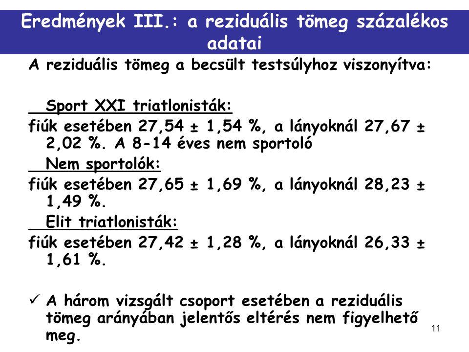 11 Eredmények III.: a reziduális tömeg százalékos adatai A reziduális tömeg a becsült testsúlyhoz viszonyítva: Sport XXI triatlonisták: fiúk esetében