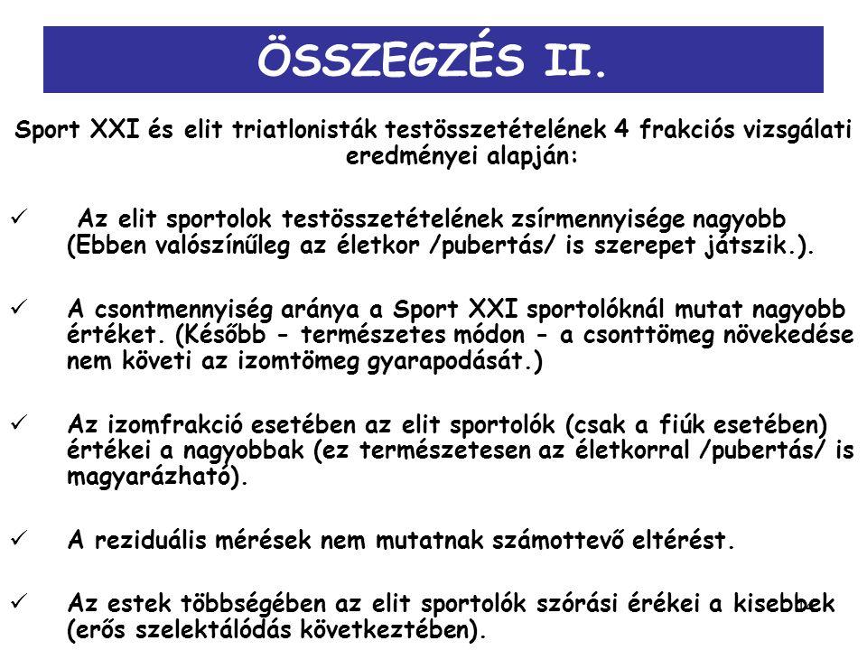 14 ÖSSZEGZÉS II. Sport XXI és elit triatlonisták testösszetételének 4 frakciós vizsgálati eredményei alapján: Az elit sportolok testösszetételének zsí