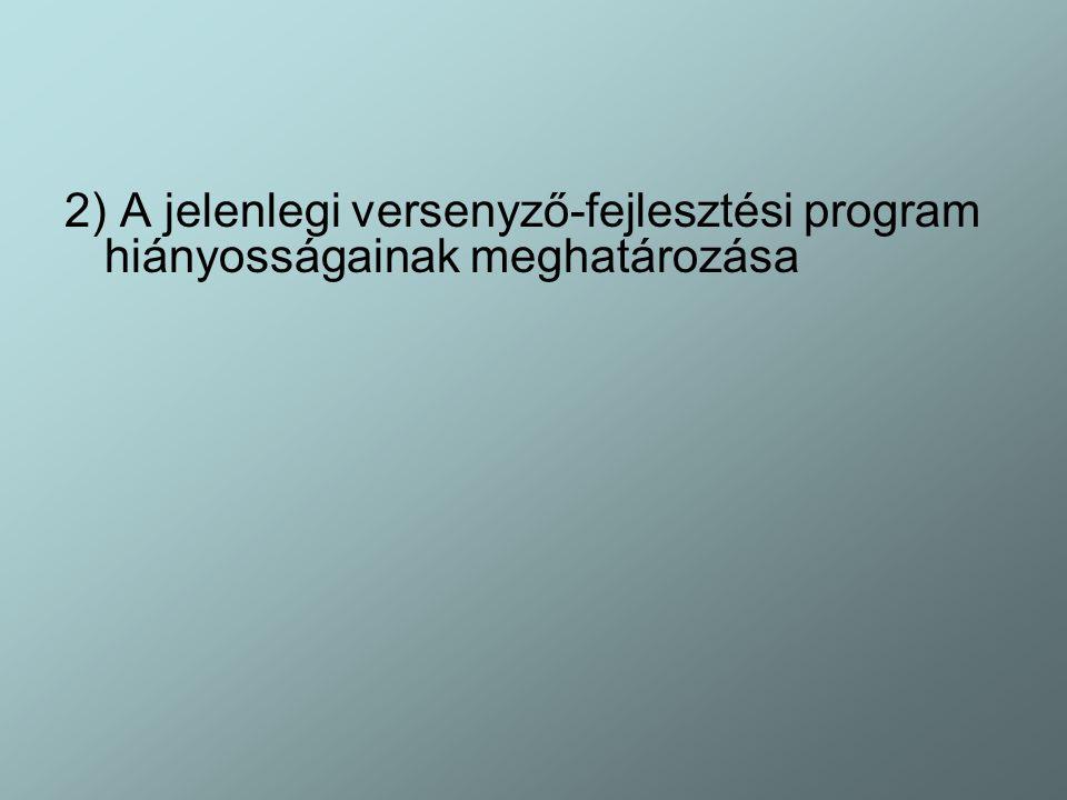 2) A jelenlegi versenyző-fejlesztési program hiányosságainak meghatározása