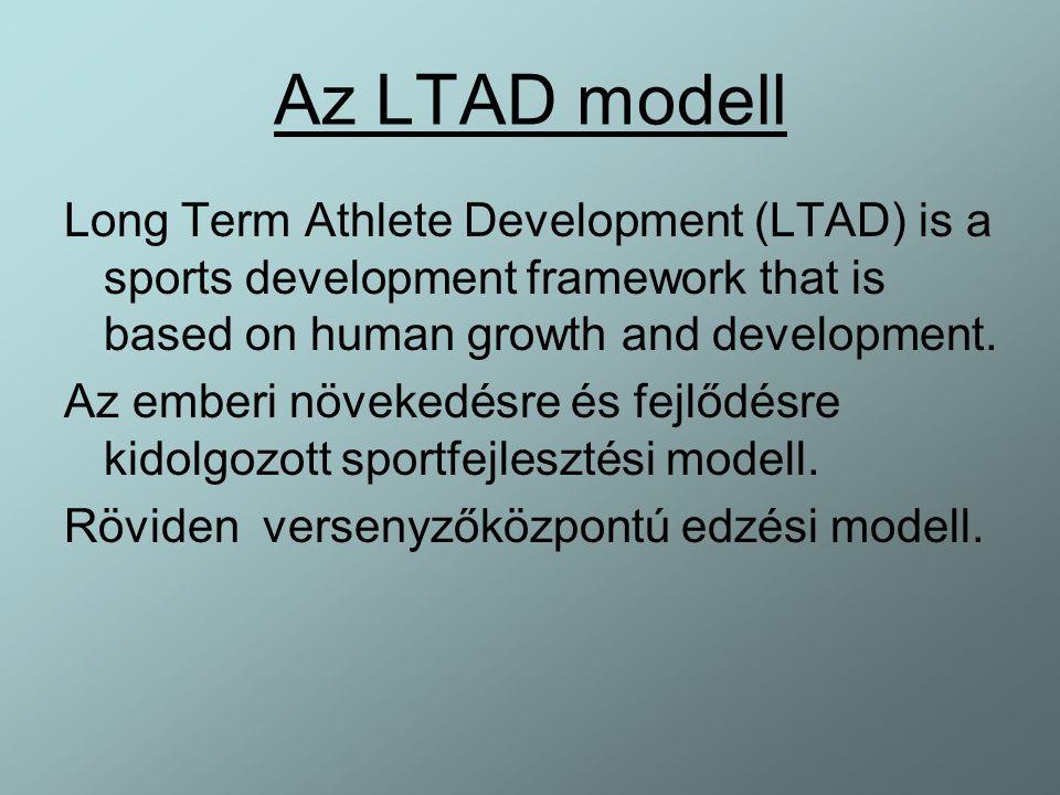Az LTAD modell Long Term Athlete Development (LTAD) is a sports development framework that is based on human growth and development. Az emberi növeked