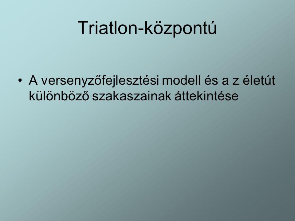 Triatlon-központú A versenyzőfejlesztési modell és a z életút különböző szakaszainak áttekintése