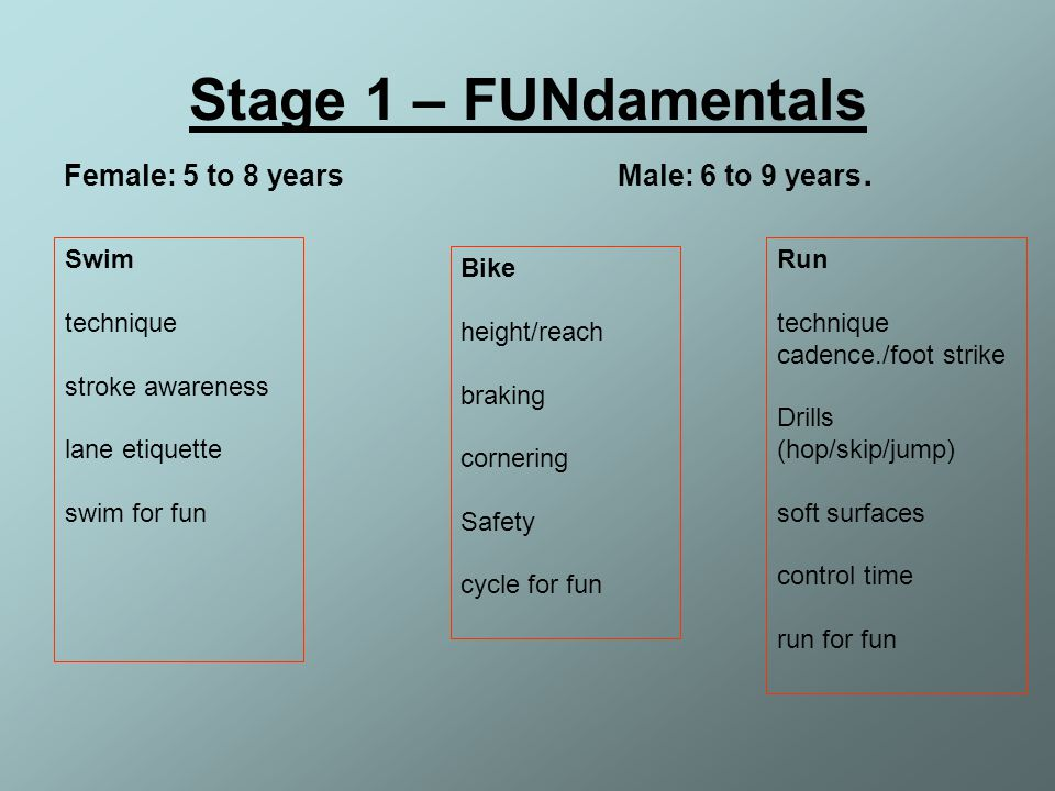 Stage 1 – FUNdamentals Female: 5 to 8 years Male: 6 to 9 years. Swim technique stroke awareness lane etiquette swim for fun Bike height/reach braking