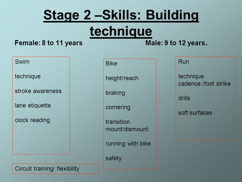 Stage 2 –Skills: Building technique Female: 8 to 11 years Male: 9 to 12 years.