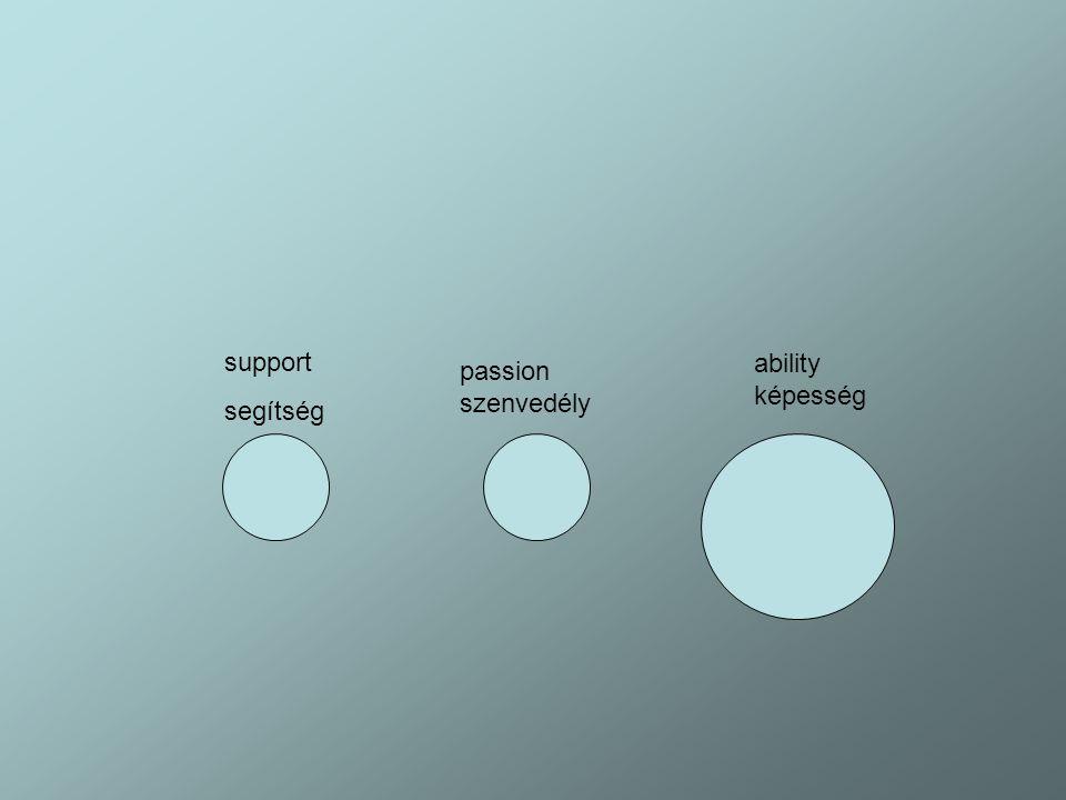 support segítség passion szenvedély ability képesség