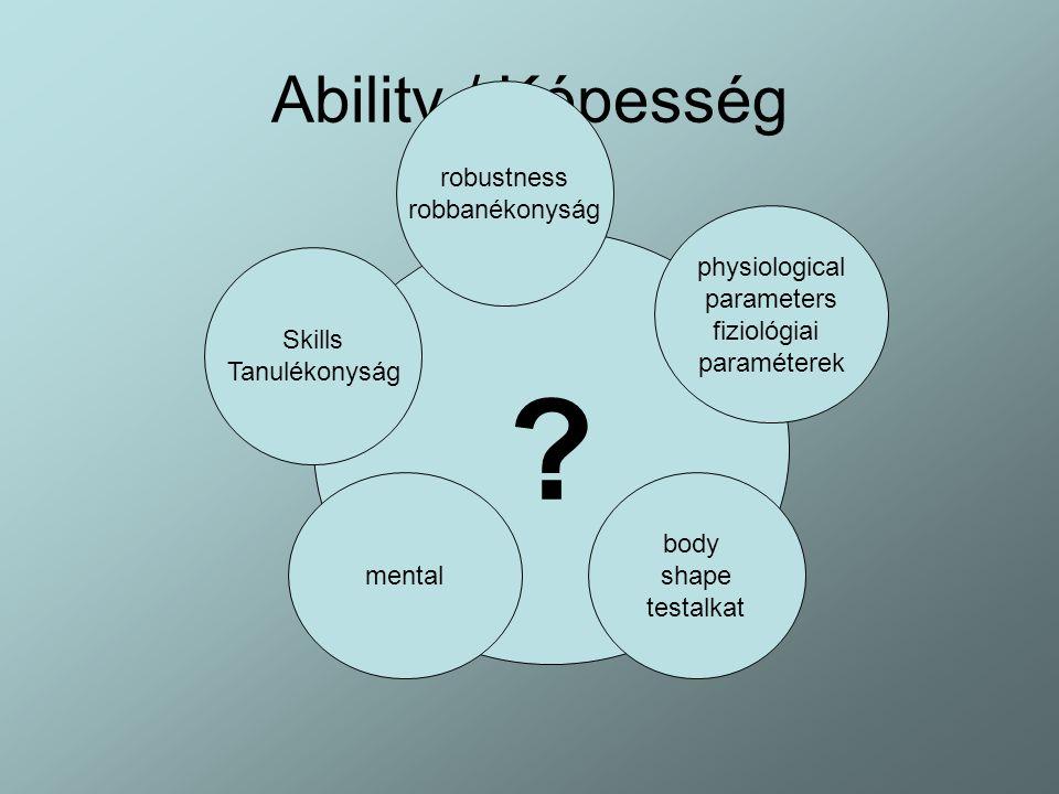 Ability / Képesség ? physiological parameters fiziológiai paraméterek mental Skills Tanulékonyság body shape testalkat robustness robbanékonyság