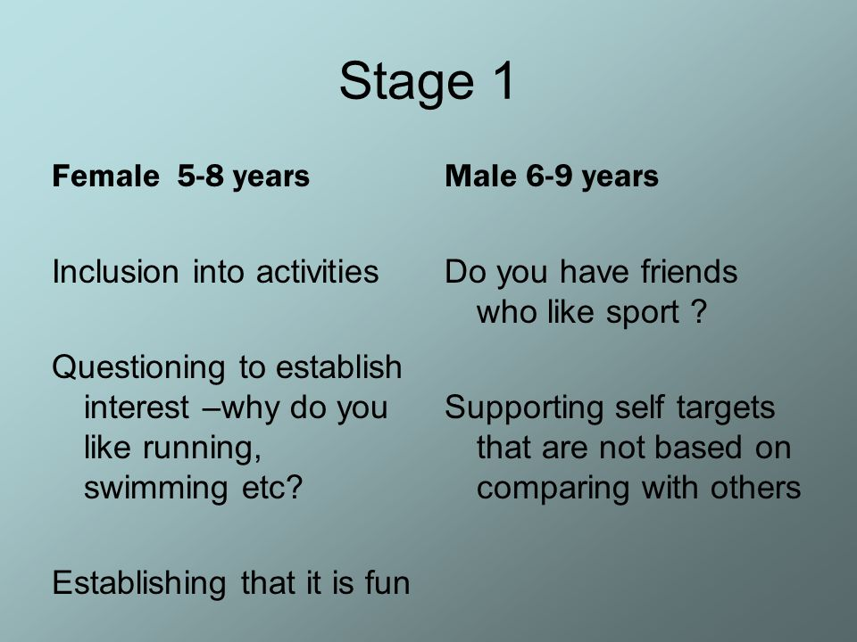 Stage 1 Female 5-8 years Inclusion into activities Questioning to establish interest –why do you like running, swimming etc? Establishing that it is f