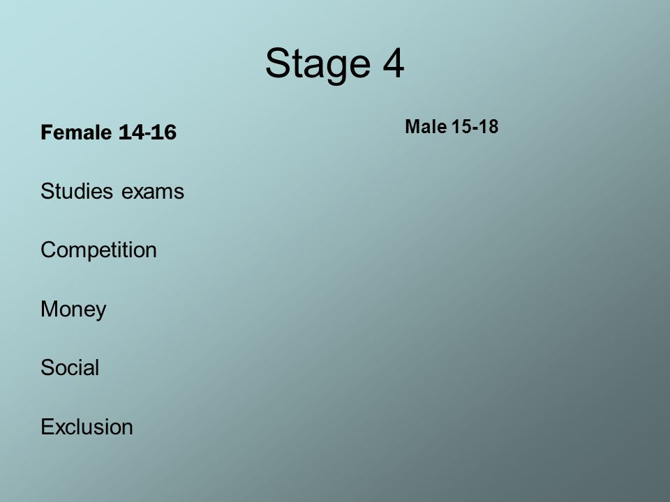 Stage 4 Female 14-16 Studies exams Competition Money Social Exclusion Male 15-18