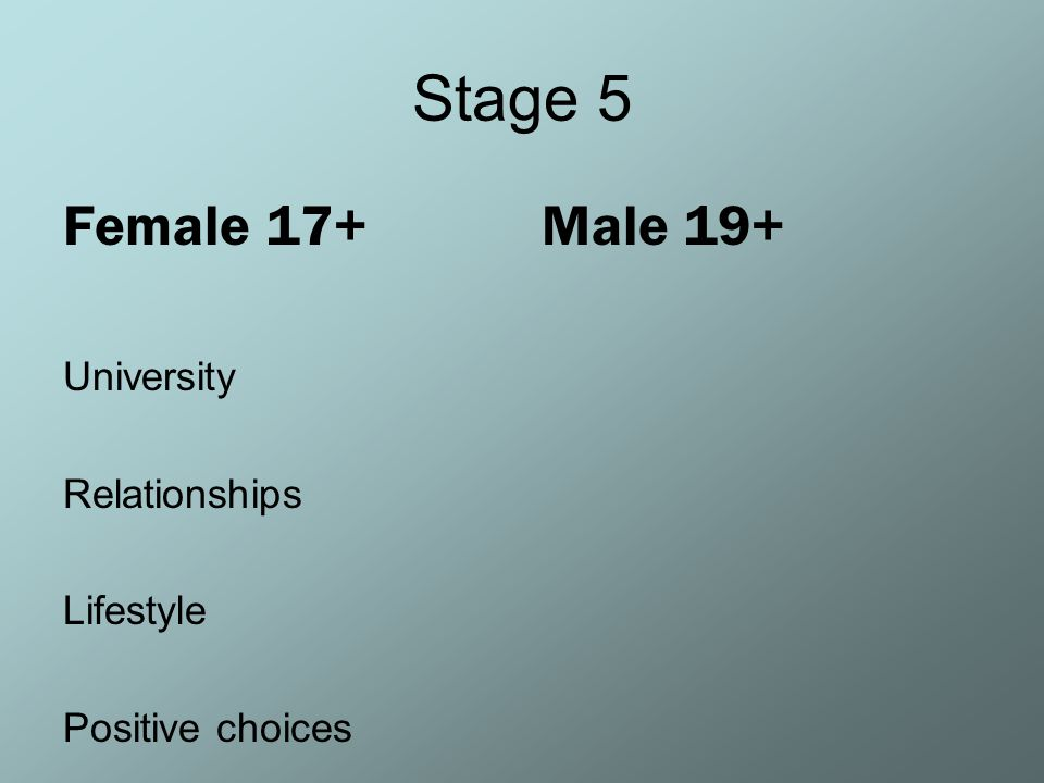 Stage 5 Female 17+ University Relationships Lifestyle Positive choices Male 19+