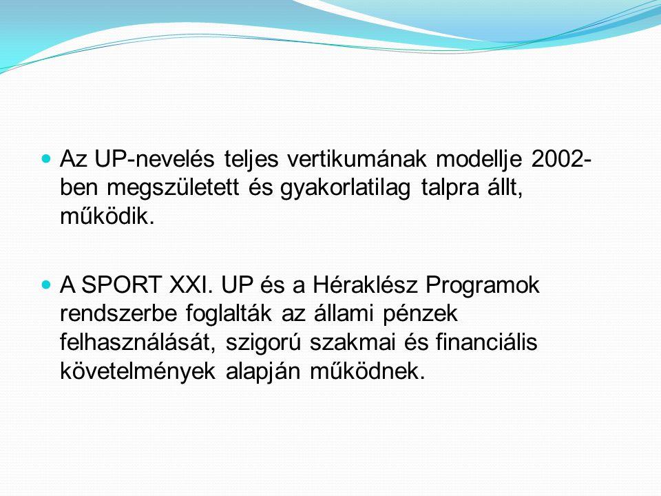 Az UP-nevelés teljes vertikumának modellje 2002- ben megszületett és gyakorlatilag talpra állt, működik. A SPORT XXI. UP és a Héraklész Programok rend