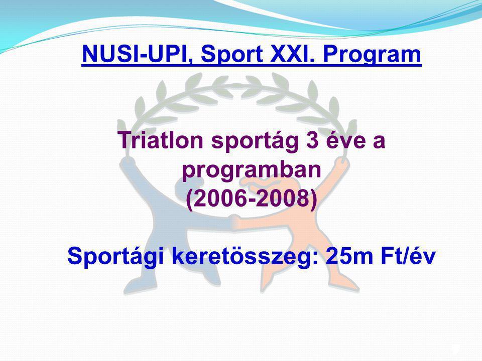 1 1 NUSI-UPI, Sport XXI. Program Triatlon sportág 3 éve a programban (2006-2008) Sportági keretösszeg: 25m Ft/év