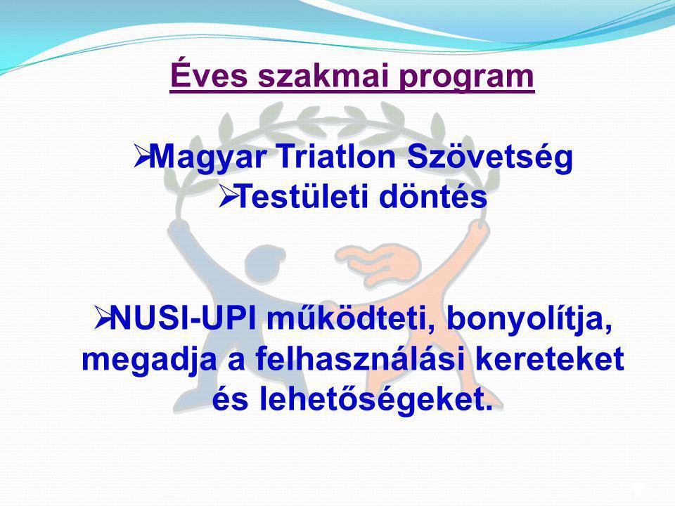 3 3 Éves szakmai program  Magyar Triatlon Szövetség  Testületi döntés  NUSI-UPI működteti, bonyolítja, megadja a felhasználási kereteket és lehetős