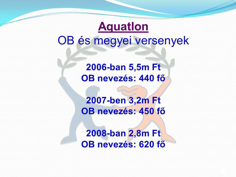 7 7 Aquatlon OB és megyei versenyek 2006-ban 5,5m Ft OB nevezés: 440 fő 2007-ben 3,2m Ft OB nevezés: 450 fő 2008-ban 2,8m Ft OB nevezés: 620 fő