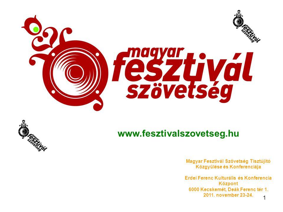 Pünkösdi Sokadalom kiváló minősítésű folklór fesztivál Szabadtéri Néprajzi Múzeum (Szentendre) Kovács Zsuzsa 32