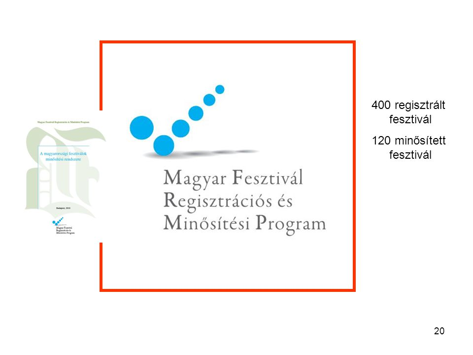20 400 regisztrált fesztivál 120 minősített fesztivál