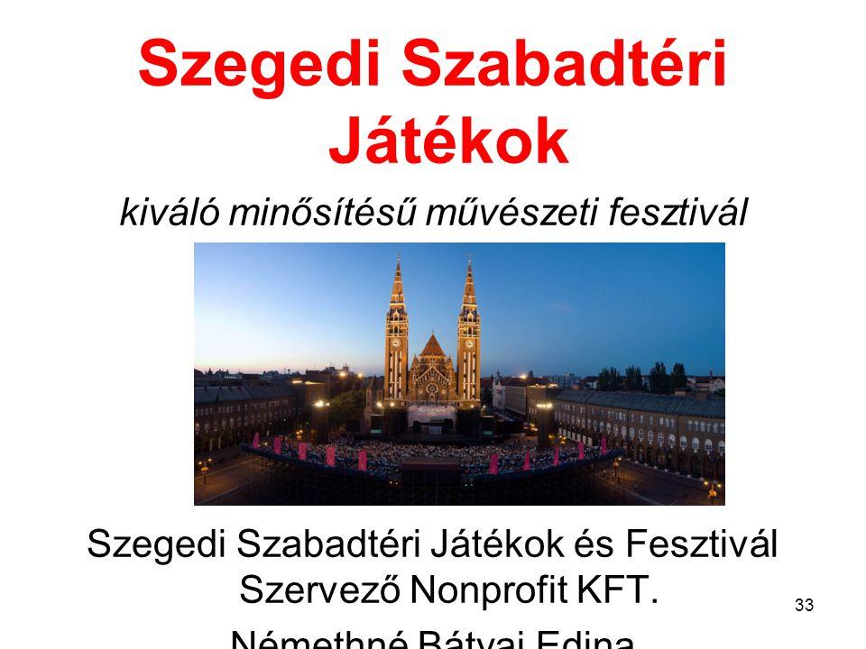 Szegedi Szabadtéri Játékok kiváló minősítésű művészeti fesztivál Szegedi Szabadtéri Játékok és Fesztivál Szervező Nonprofit KFT.