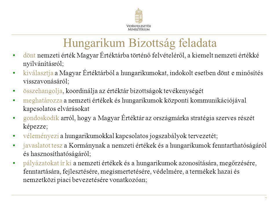 8 Hungarikum Ágazati Szakbizottságok Ágazati szakbizottság elnevezése 1.Agrár- és élelmiszergazdaság Szakbizottság 2.Egészség és életmód Szakbizottság 3.Ipari és műszaki megoldások Szakbizottság 4.Kulturális örökség Szakbizottság 5.Sport, turizmus és vendéglátás Szakbizottság 6.Természeti és épített környezet Szakbizottság 7.Hungarikum tanúsító védjegy Szakbizottság