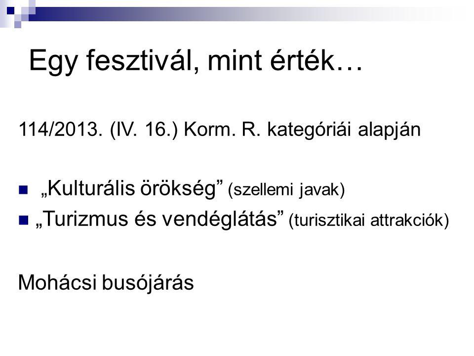 Egy fesztivál, mint érték… 114/2013.(IV. 16.) Korm.