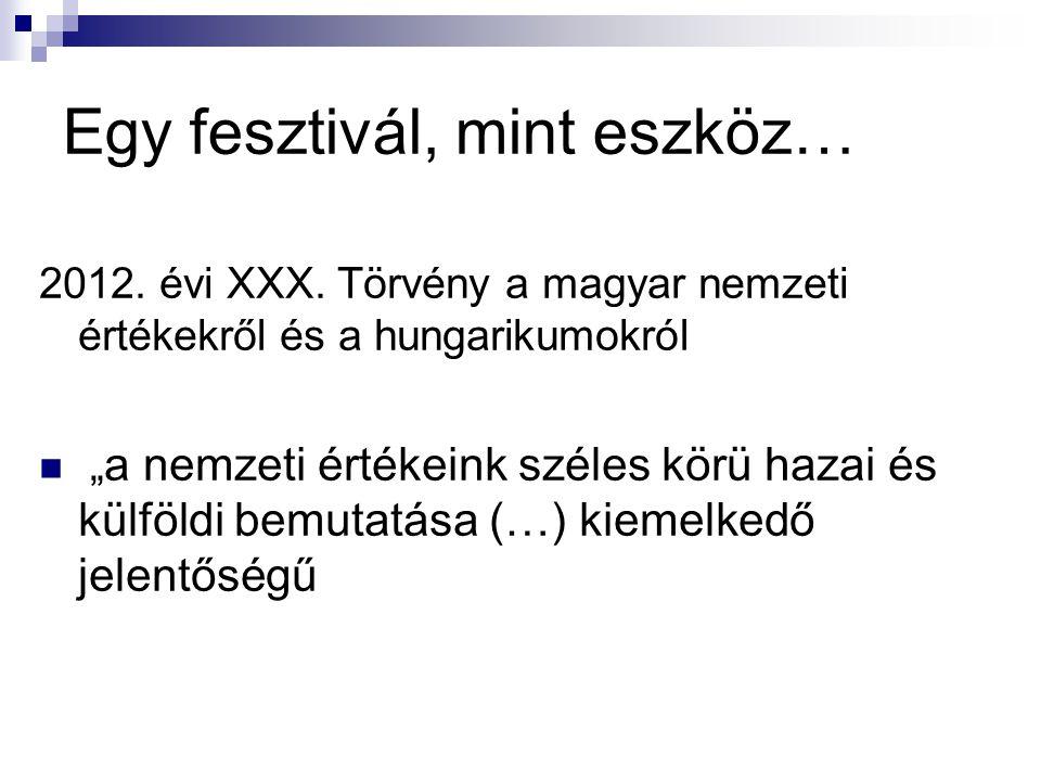 Egy fesztivál, mint eszköz… 2012.évi XXX.